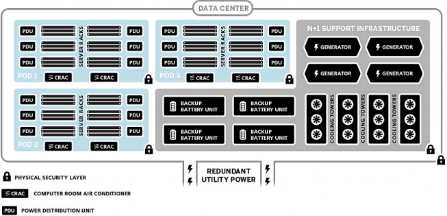 Diagram_Pod_Architecture-1